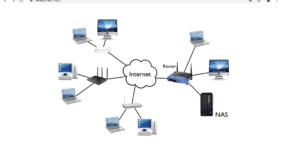 ذخیره سازی تحت شبکه