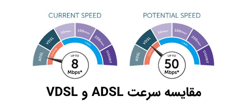 تفاوت های مودم ADSL و VDSL