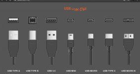 انواع-پورت-USB