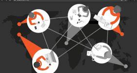 Telecommuting management