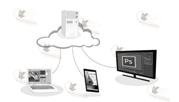 مجازی سازی برنامه چیست؟